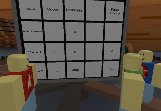 Voice 2 Score.png